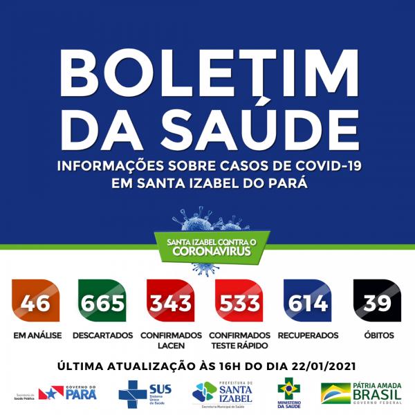 Boletim COVID-19 (22/01/2021) - Prefeitura Municipal de ...